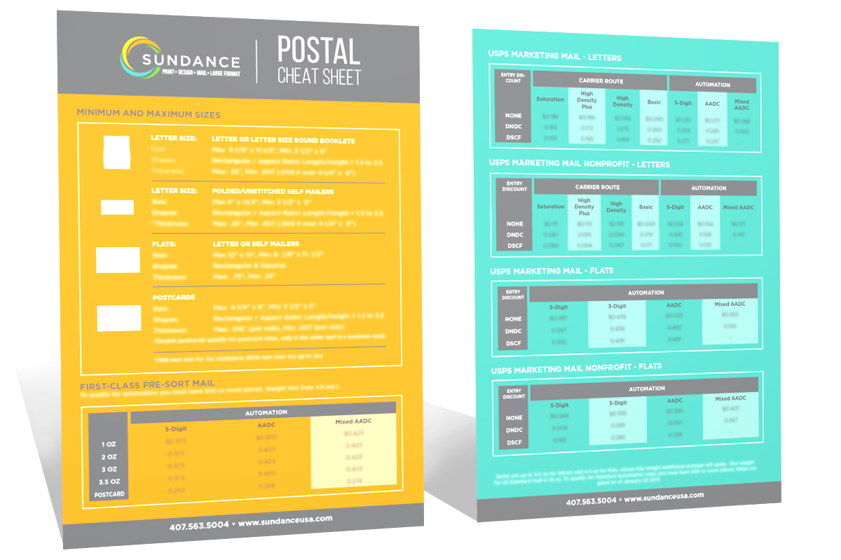 DesigningCost-effective Direct Mail Pieces