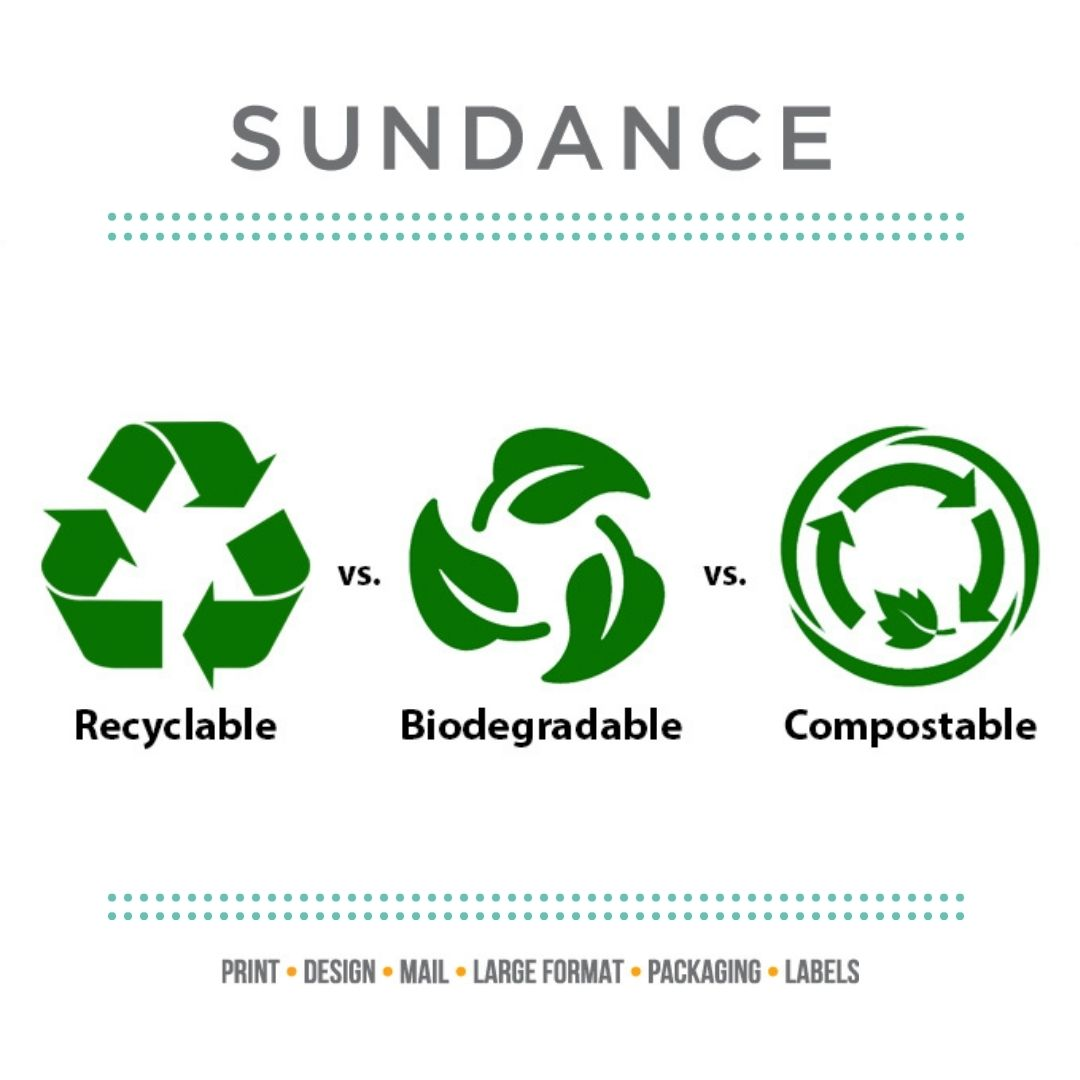 Understanding Recyclable, Biodegradable, and Compostable Packaging