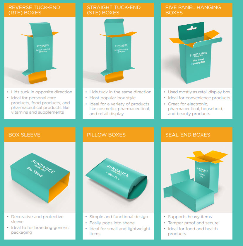 Packaging Cheat Sheet